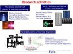 research activities