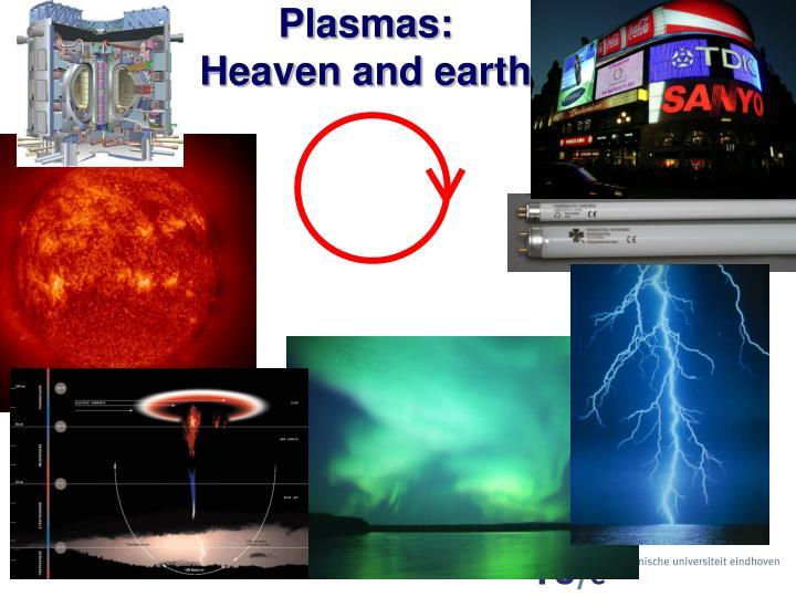Plasmas: