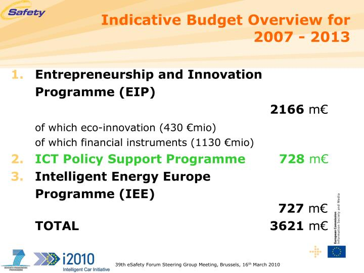 Indicative Budget Overview for 2007 - 2013