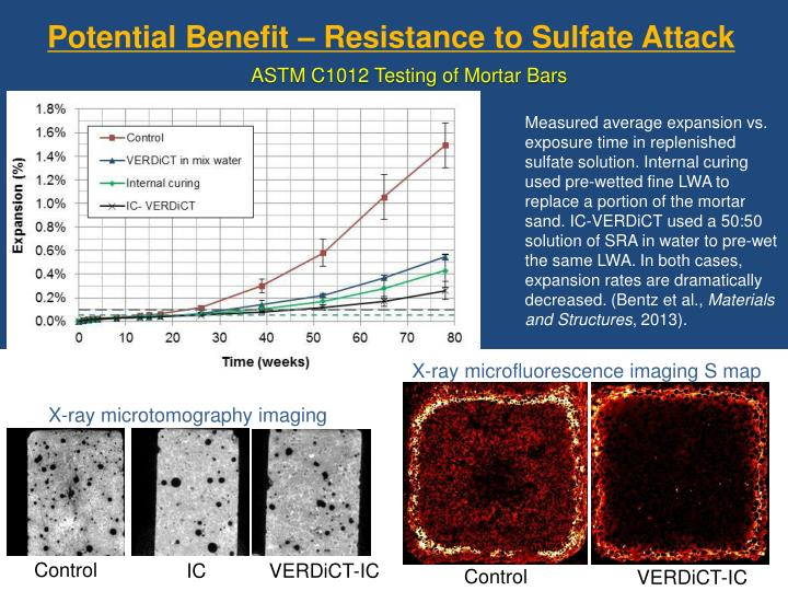 Potential Benefit – Resistance to Sulfate Attack