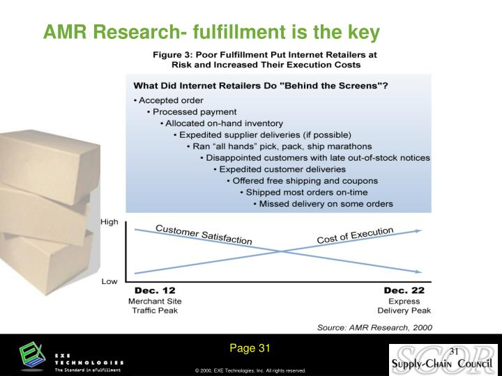 AMR Research- fulfillment is the key