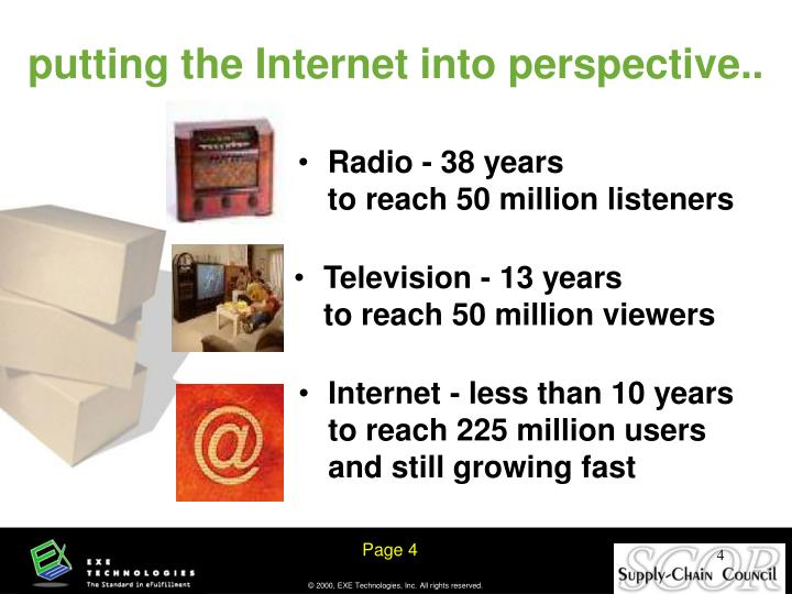 Radio - 38 years
