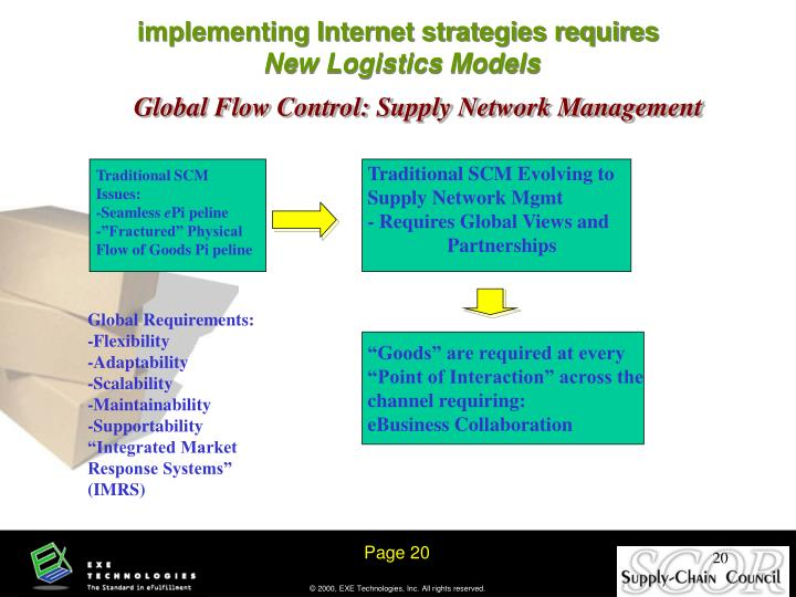 implementing Internet strategies requires