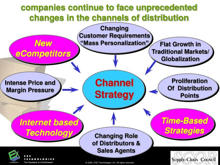 companies continue to face unprecedented changes in the channels of distribution