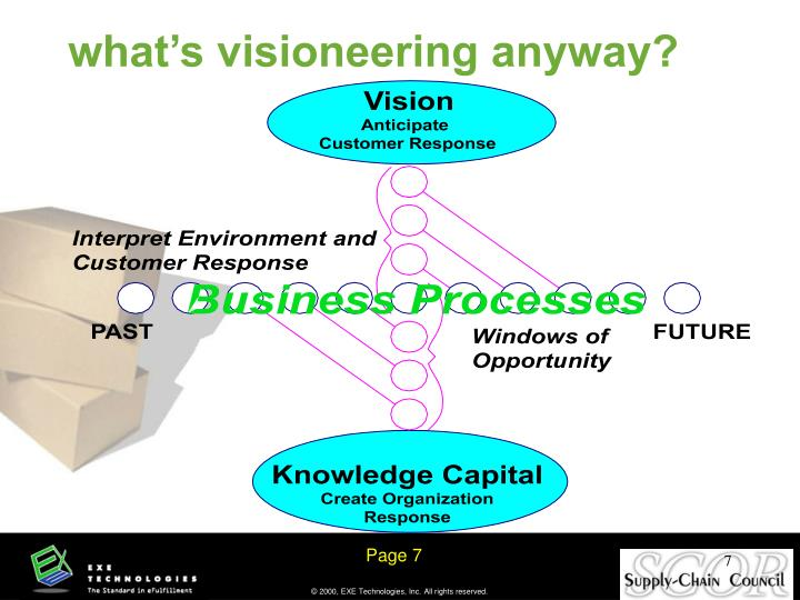 what's visioneering anyway?