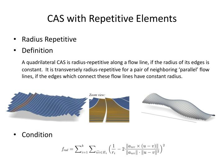 CAS with Repetitive Elements
