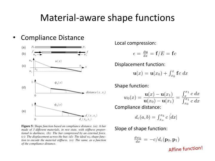 Material-aware shape functions