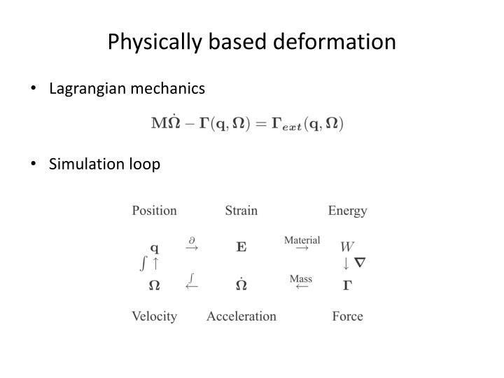 Physically based deformation