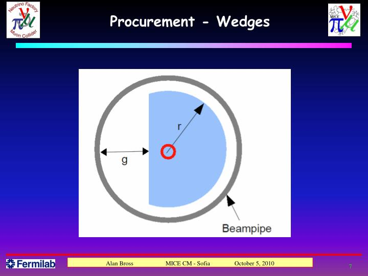 Procurement - Wedges