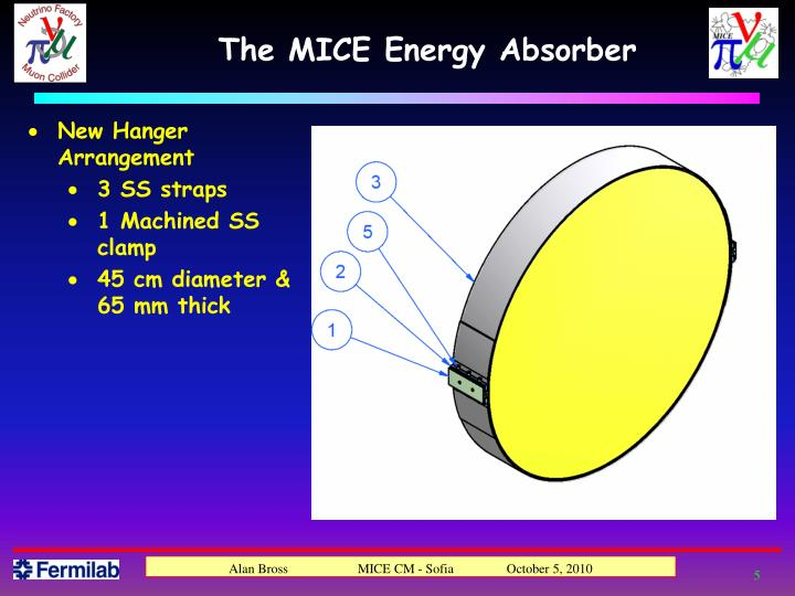 The MICE Energy Absorber