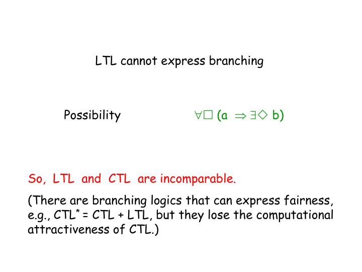 LTL cannot express branching