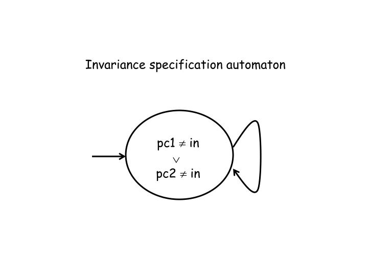 Invariance specification automaton