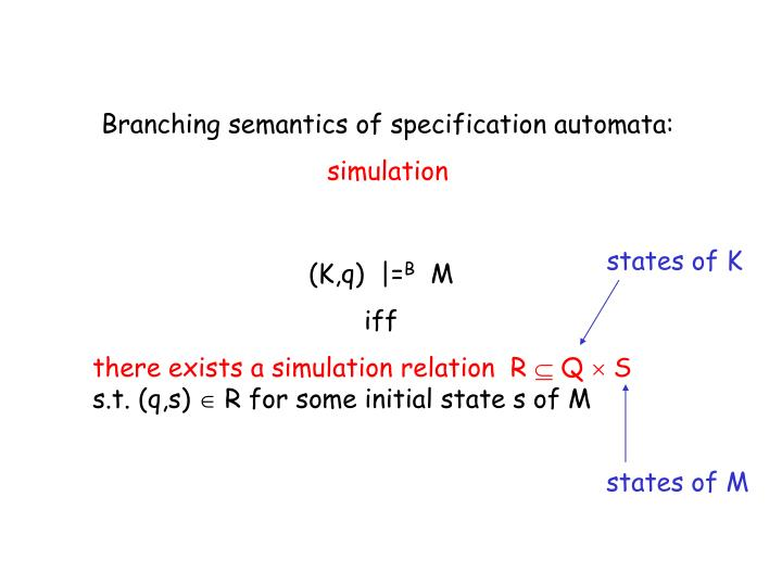 Branching semantics of specification automata: