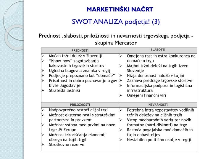 MARKETINŠKI NAČRT