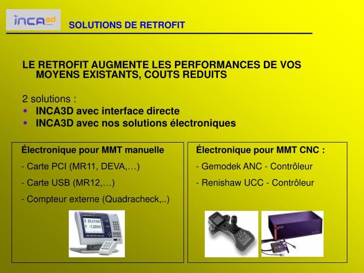 Électronique pour MMT manuelle
