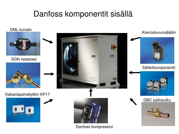 Danfoss komponentit sisällä