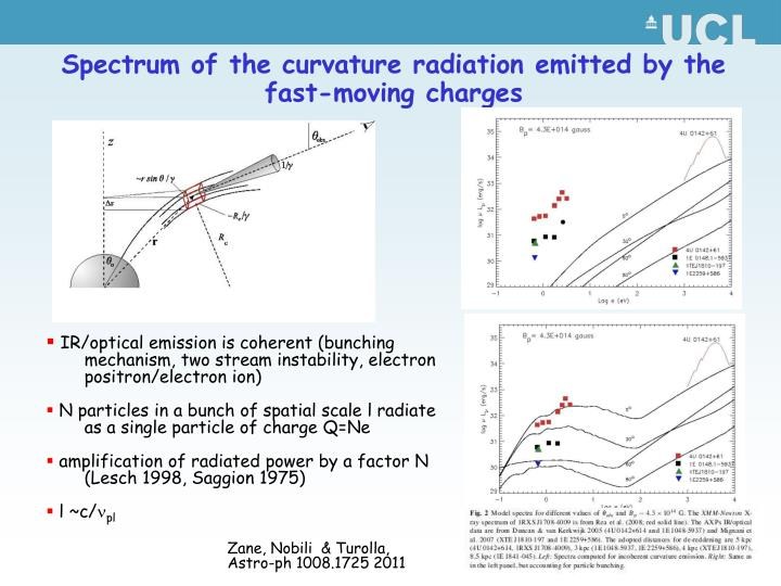 Spectrum of the curvature radiation emitted by the fast-moving charges