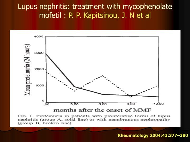 Lupus nephritis: treatment with mycophenolate mofetil :