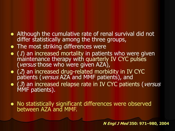 Although the cumulative rate of renal survival did not differ statistically among the three groups,