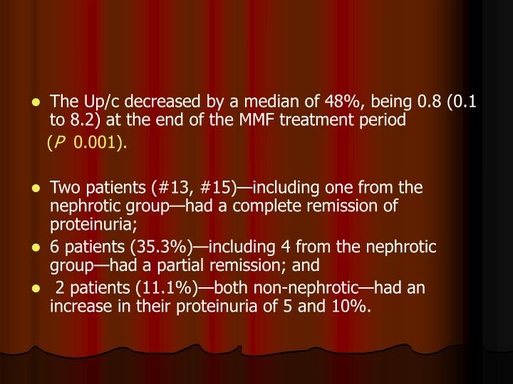 The Up/c decreased by a median of 48%, being 0.8 (0.1 to 8.2) at the end of the MMF treatment period