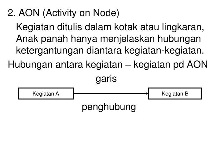 2. AON (Activity on Node)