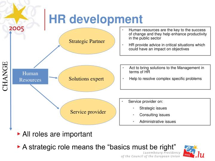 Human resources are the key to the success of change and they help enhance productivity in the public sector