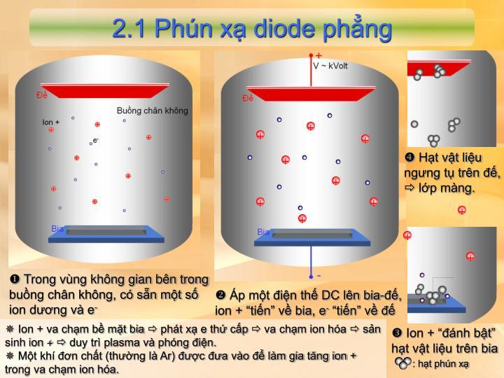 2.1 Phún xạ diode phẳng