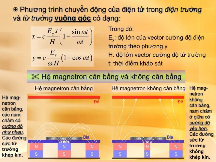  Phương trình chuyển động của điện tử trong