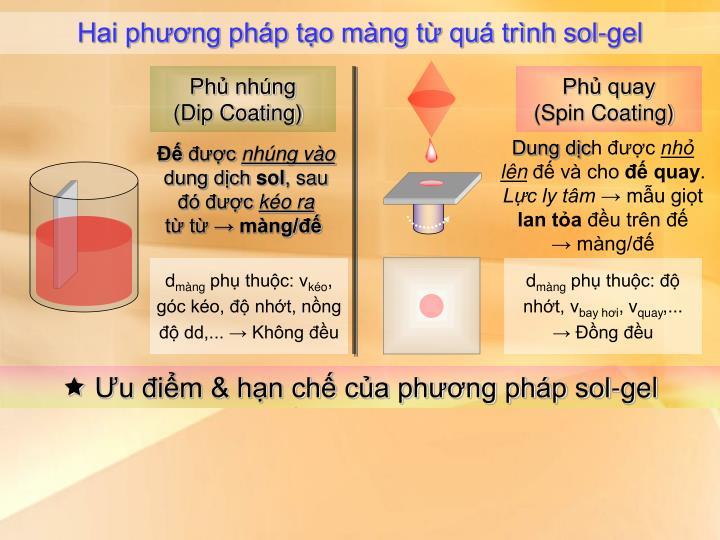 Hai phương pháp tạo màng từ quá trình sol-gel