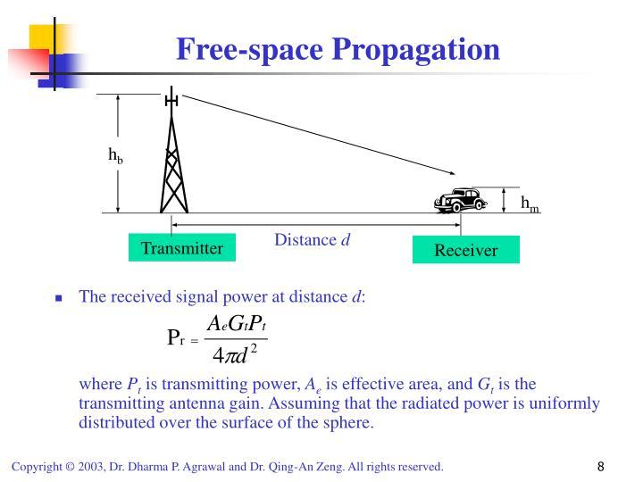 Free-space Propagation