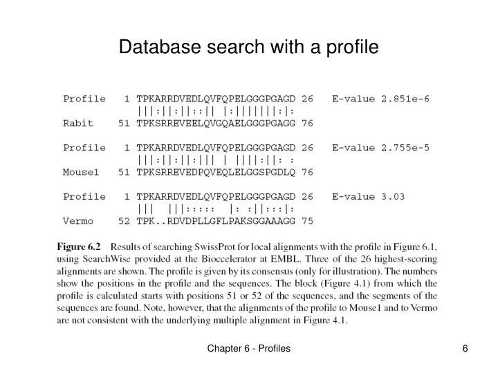 Database search with a profile