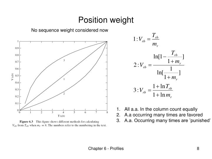 Position weight