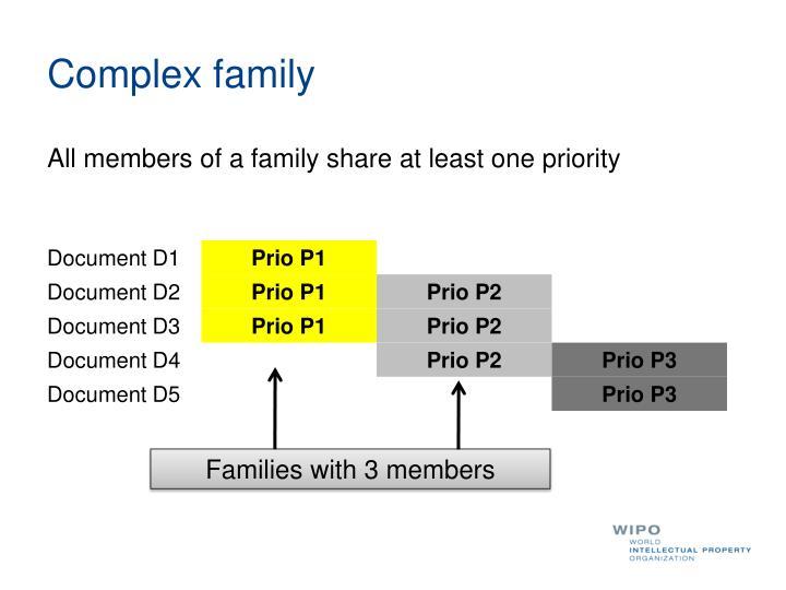 Complex family