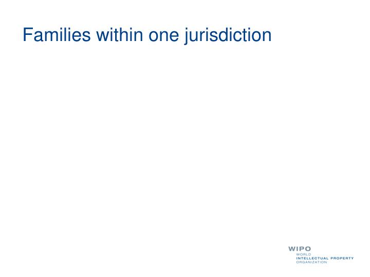 Families within one jurisdiction
