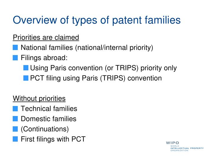 Overview of types of patent families