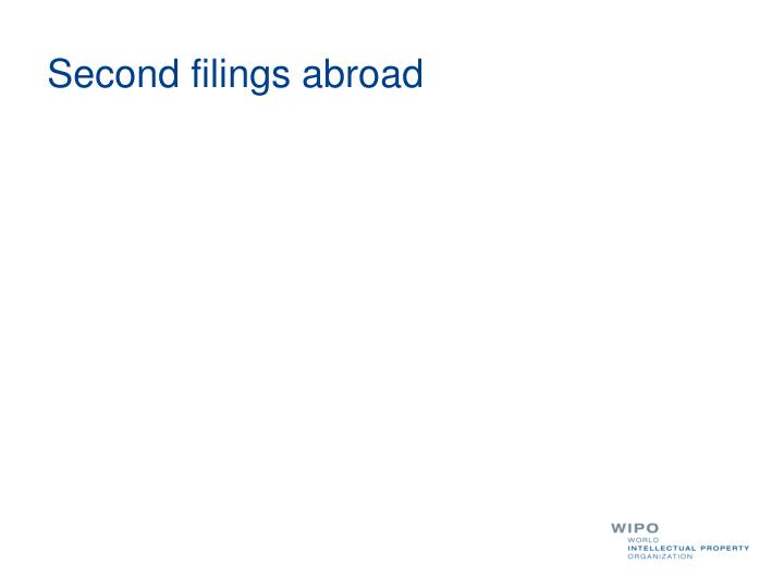 Second filings abroad