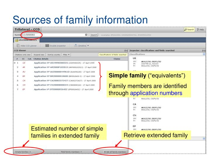Sources of family information