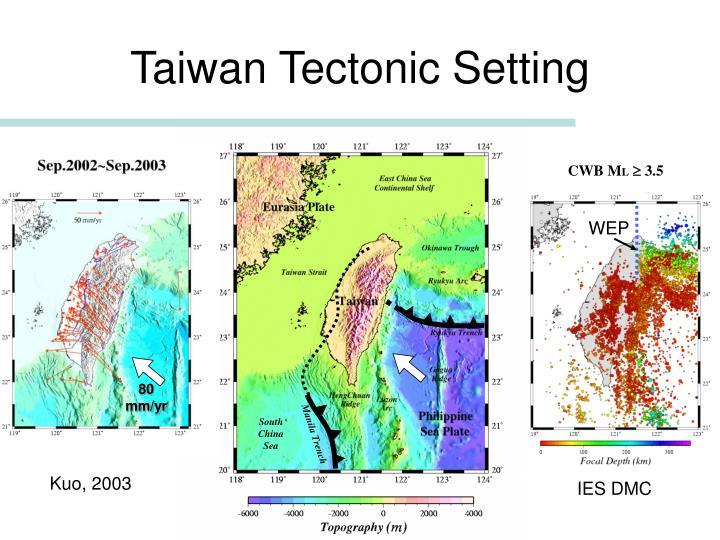 Taiwan Tectonic Setting