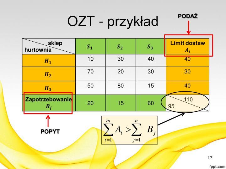 OZT - przykład