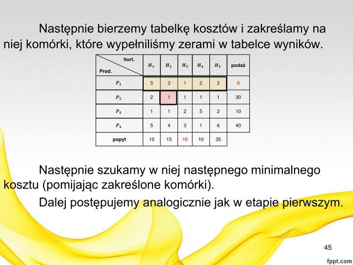 Następnie bierzemy tabelkę kosztów i zakreślamy na niej komórki, które wypełniliśmy zerami w tabelce wyników.