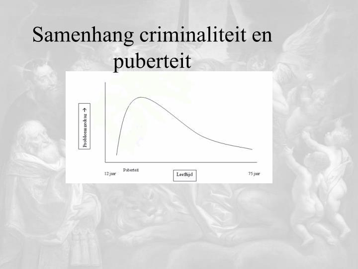 Samenhang criminaliteit en puberteit
