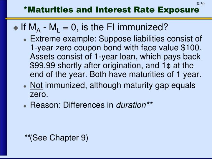 *Maturities and Interest Rate Exposure