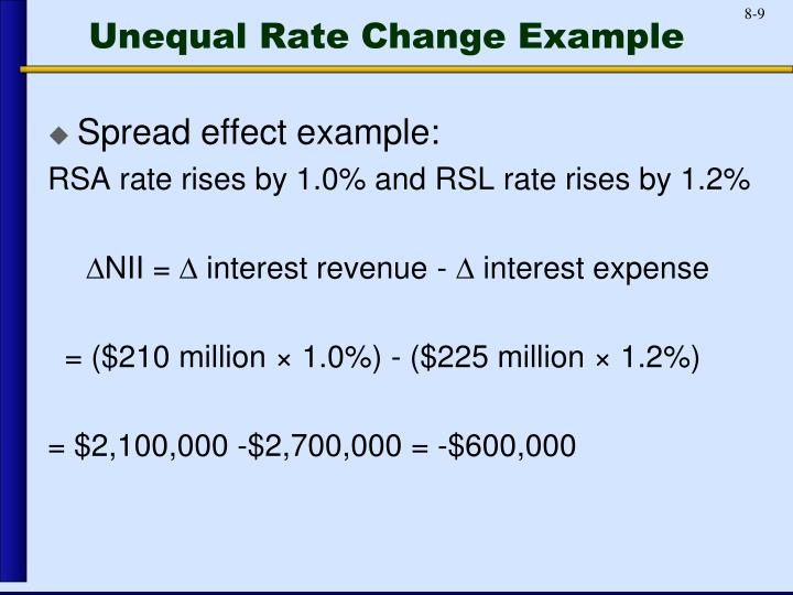 Unequal Rate Change Example