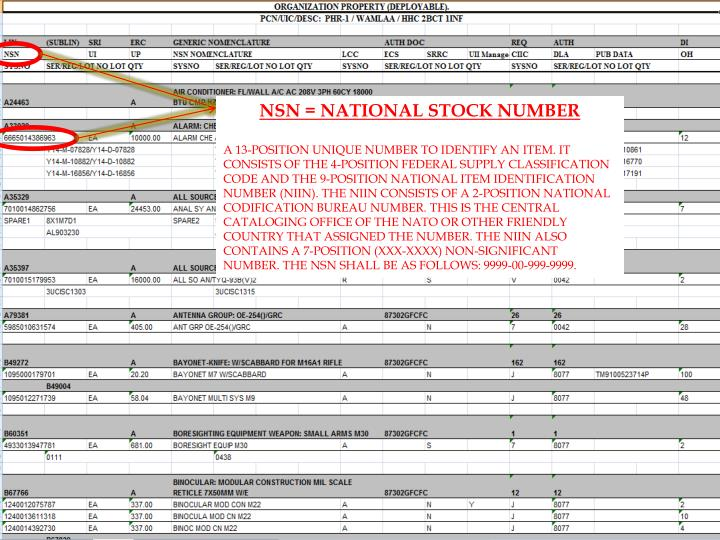 NSN = NATIONAL STOCK NUMBER