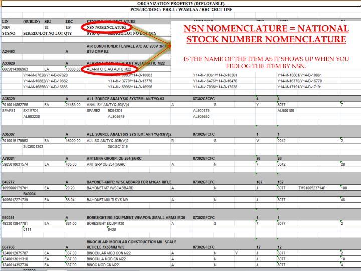 NSN NOMENCLATURE = NATIONAL STOCK NUMBER NOMENCLATURE