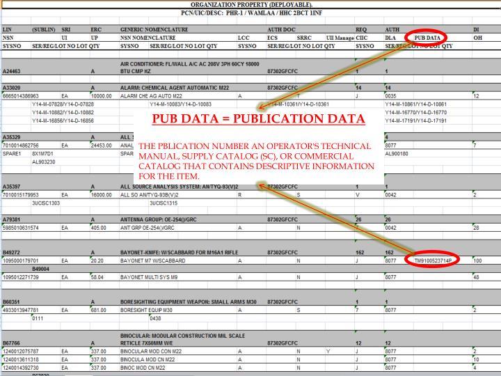 PUB DATA = PUBLICATION DATA