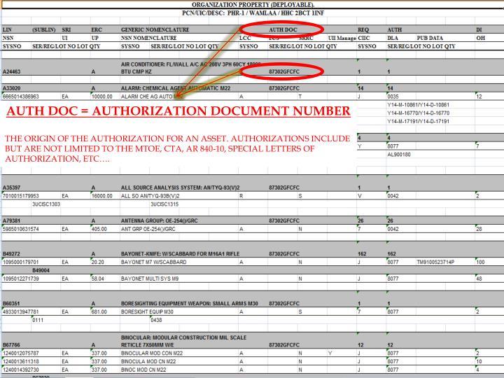 AUTH DOC = AUTHORIZATION DOCUMENT NUMBER