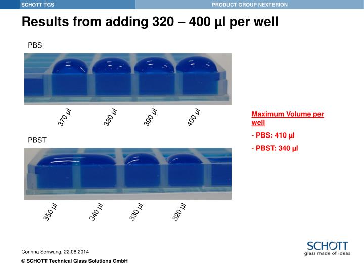 Results from adding 320 – 400 µl per well