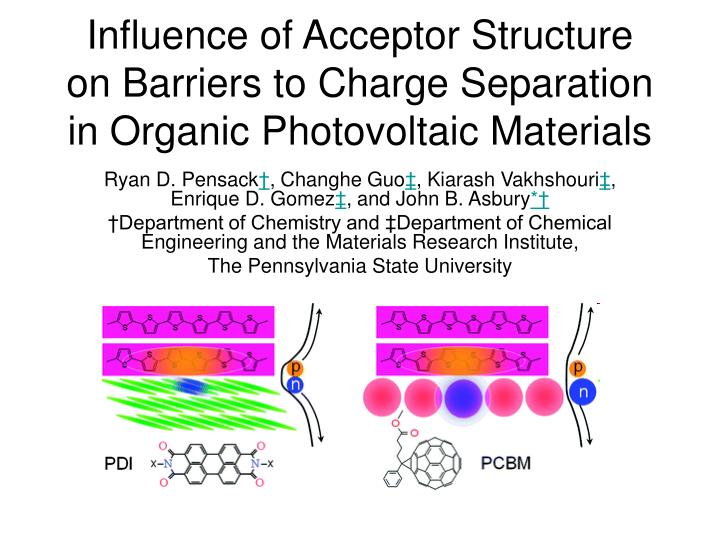 Influence of acceptor structure on barriers to charge separation in organic photovoltaic materials