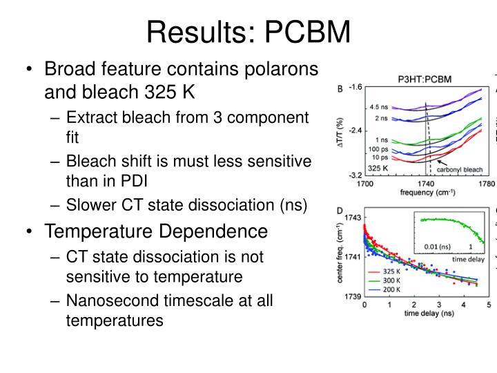 Results: PCBM